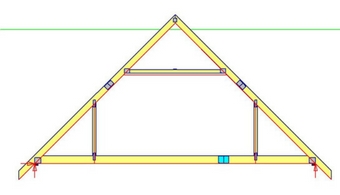 Trussed Rafter Solutions - Timber Engineering - Sydenhams
