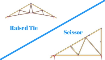 Raised Tie / Scissor Roofs Trusses